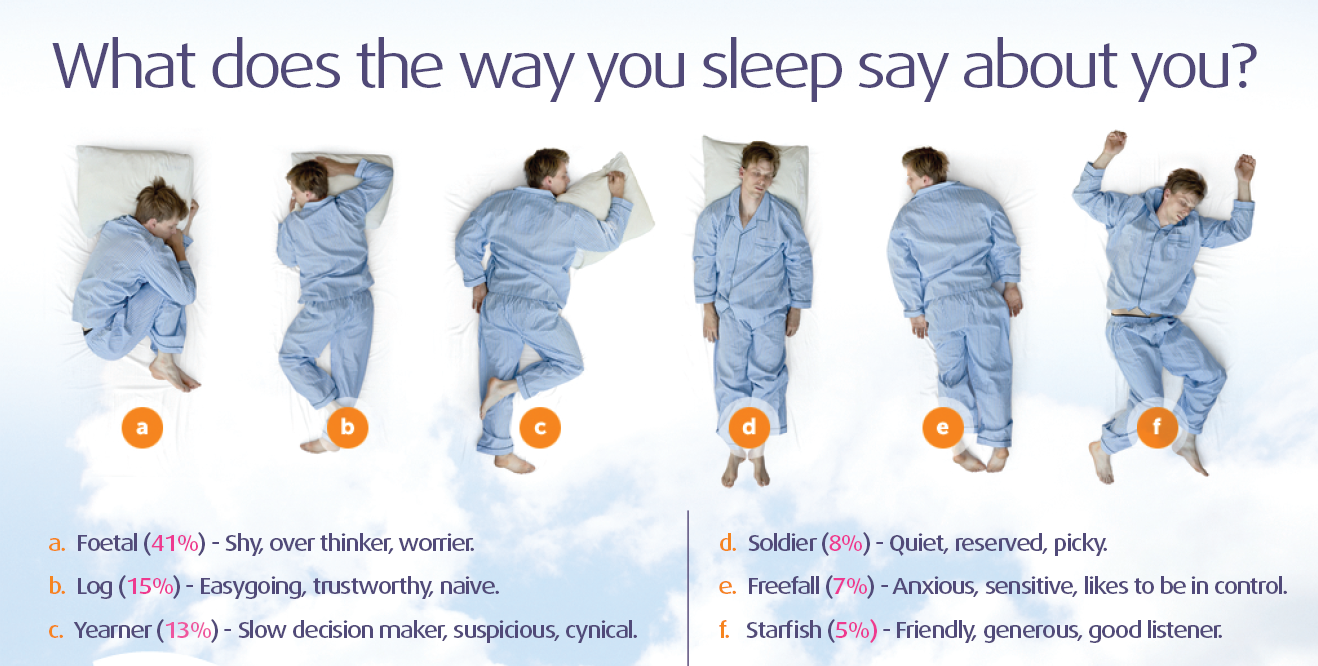Pillow Talk Do The Sleeping Study Positions Match Your Personality Wow Amazing
